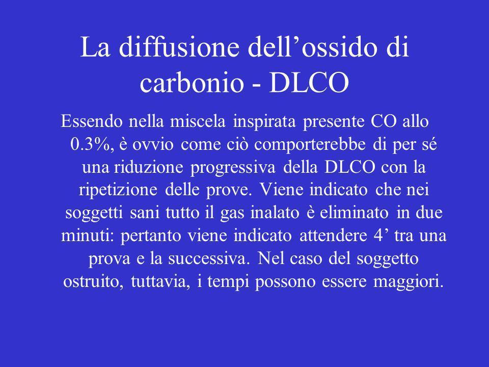 La diffusione dellossido di carbonio - DLCO Essendo nella miscela inspirata presente CO allo 0.3%, è ovvio come ciò comporterebbe di per sé una riduzi