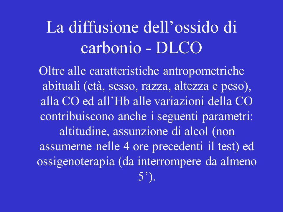 La diffusione dellossido di carbonio - DLCO Oltre alle caratteristiche antropometriche abituali (età, sesso, razza, altezza e peso), alla CO ed allHb