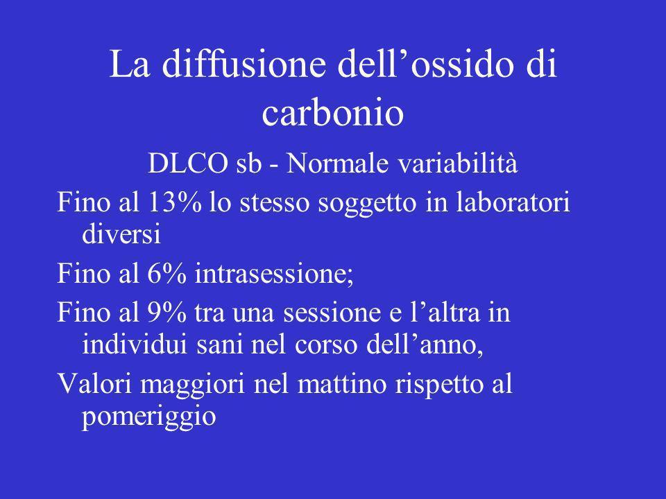 La diffusione dellossido di carbonio DLCO sb - Normale variabilità Fino al 13% lo stesso soggetto in laboratori diversi Fino al 6% intrasessione; Fino