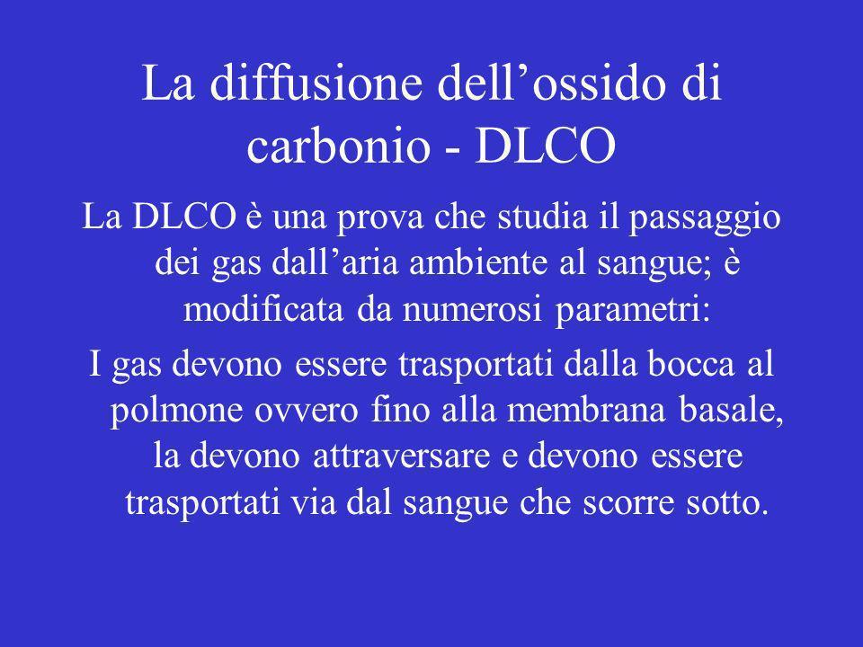 La diffusione dellossido di carbonio - DLCO La DLCO è una prova che studia il passaggio dei gas dallaria ambiente al sangue; è modificata da numerosi