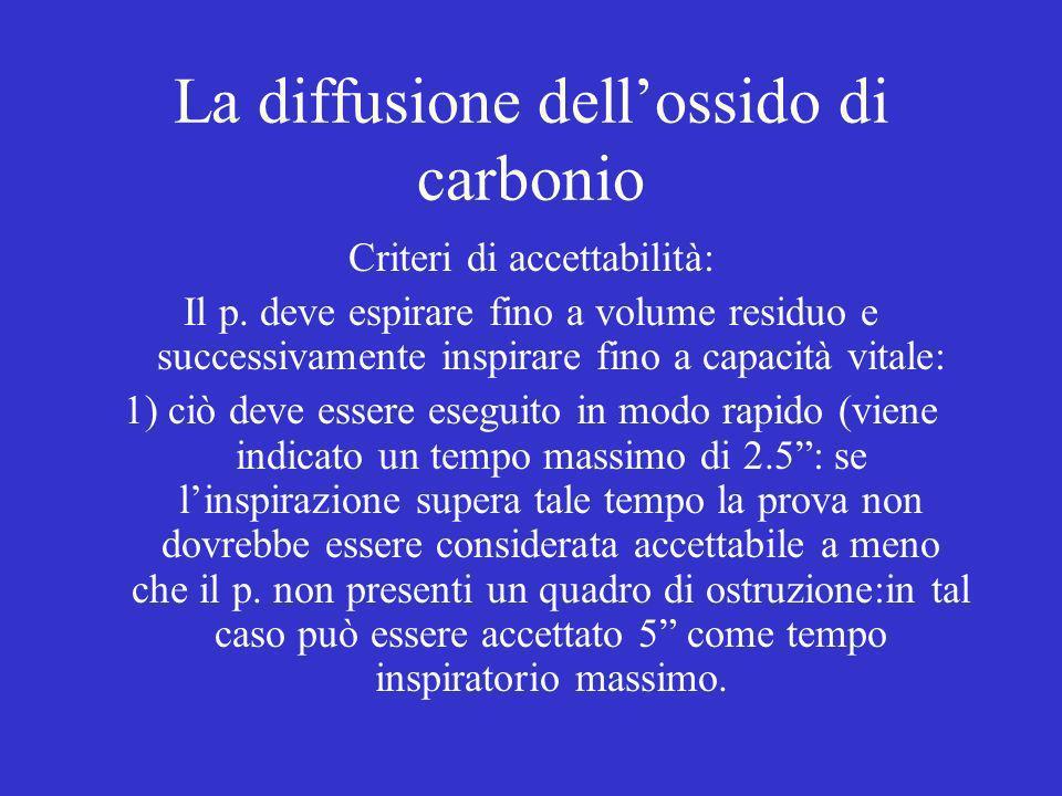 La diffusione dellossido di carbonio Criteri di accettabilità: Il p. deve espirare fino a volume residuo e successivamente inspirare fino a capacità v