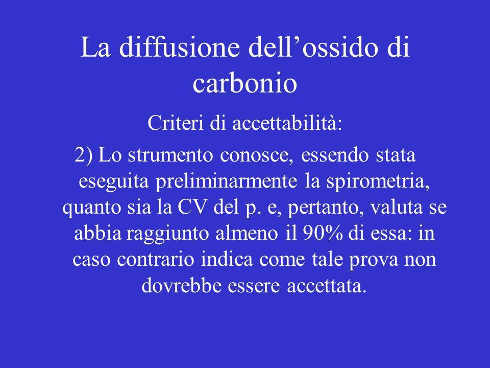 La diffusione dellossido di carbonio Criteri di accettabilità: 2) Lo strumento conosce, essendo stata eseguita preliminarmente la spirometria, quanto