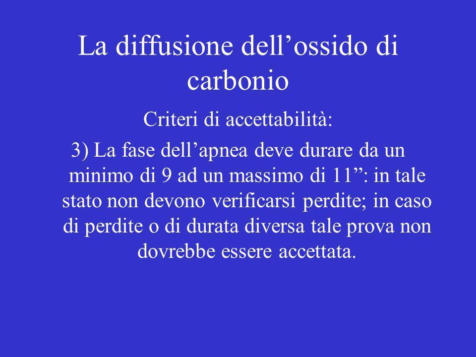 La diffusione dellossido di carbonio Criteri di accettabilità: 3) La fase dellapnea deve durare da un minimo di 9 ad un massimo di 11: in tale stato n