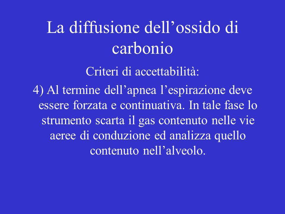 La diffusione dellossido di carbonio Criteri di accettabilità: 4) Al termine dellapnea lespirazione deve essere forzata e continuativa. In tale fase l