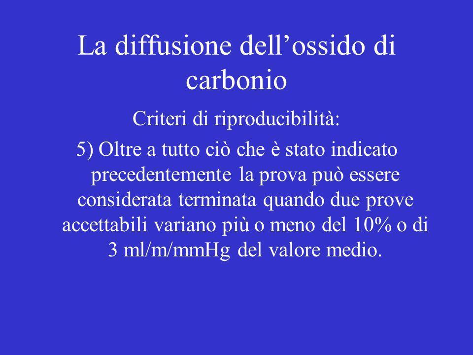 La diffusione dellossido di carbonio Criteri di riproducibilità: 5) Oltre a tutto ciò che è stato indicato precedentemente la prova può essere conside
