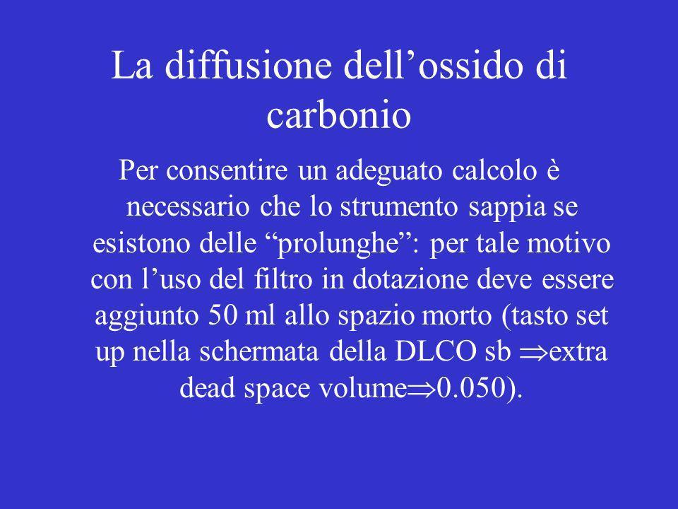 La diffusione dellossido di carbonio Per consentire un adeguato calcolo è necessario che lo strumento sappia se esistono delle prolunghe: per tale mot