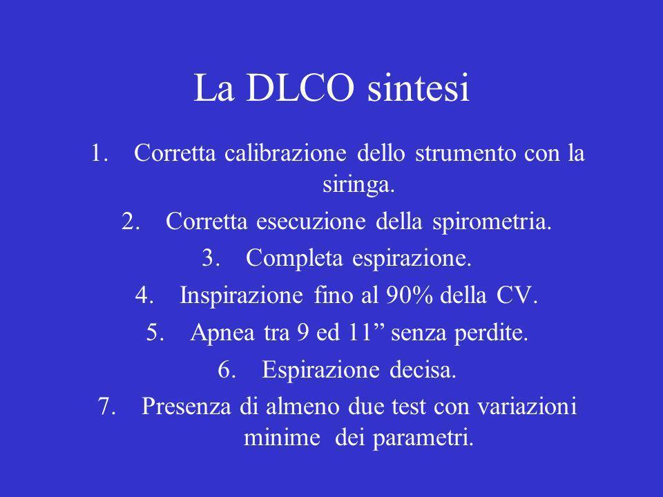 La DLCO sintesi 1.Corretta calibrazione dello strumento con la siringa. 2.Corretta esecuzione della spirometria. 3.Completa espirazione. 4.Inspirazion