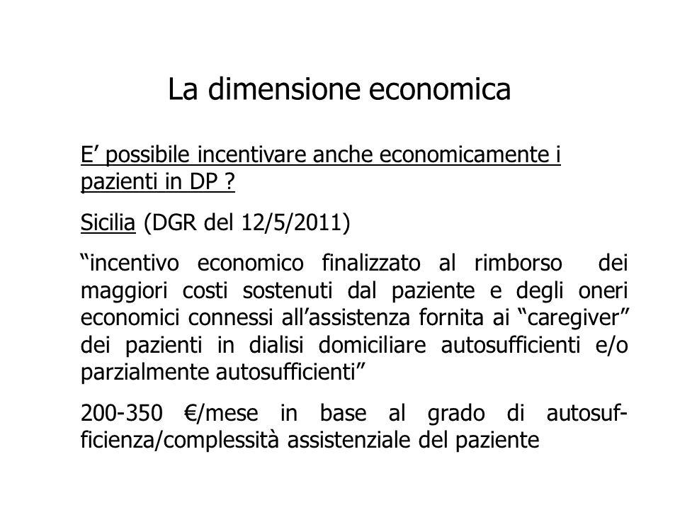 La dimensione economica E possibile incentivare anche economicamente i pazienti in DP ? Sicilia (DGR del 12/5/2011) incentivo economico finalizzato al
