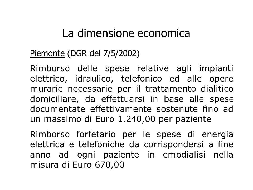 La dimensione economica Piemonte (DGR del 7/5/2002) Rimborso delle spese relative agli impianti elettrico, idraulico, telefonico ed alle opere murarie