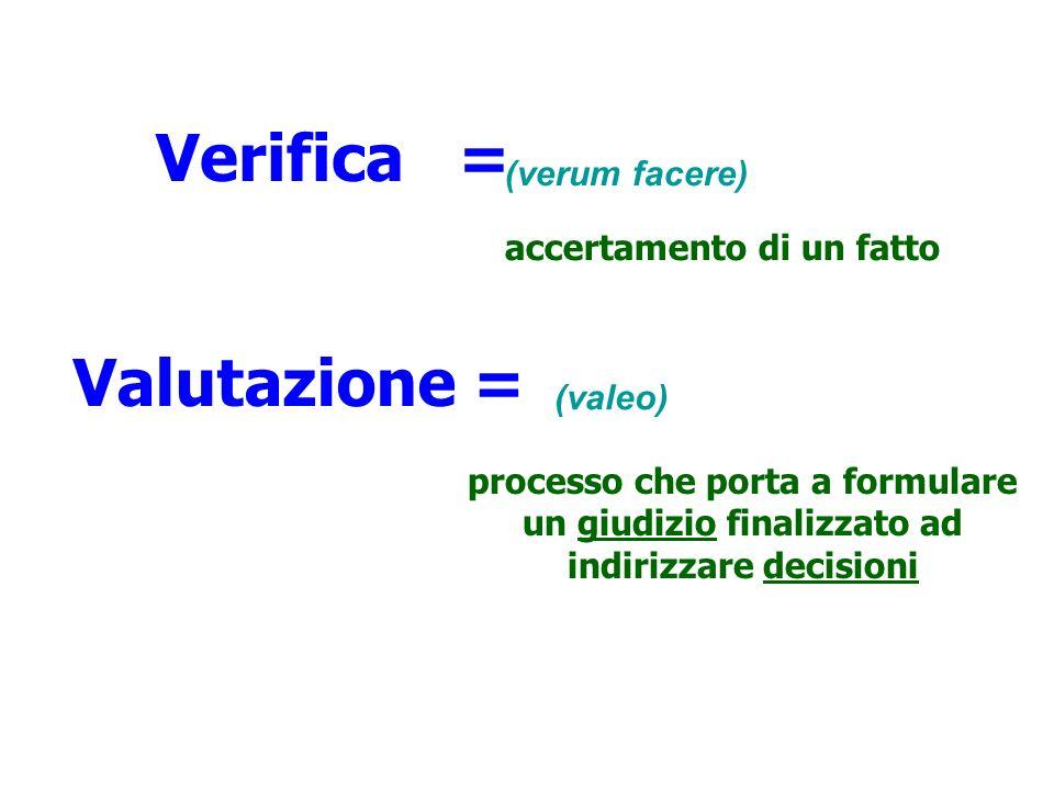 Verifica = (verum facere) accertamento di un fatto Valutazione = (valeo) processo che porta a formulare un giudizio finalizzato ad indirizzare decisio
