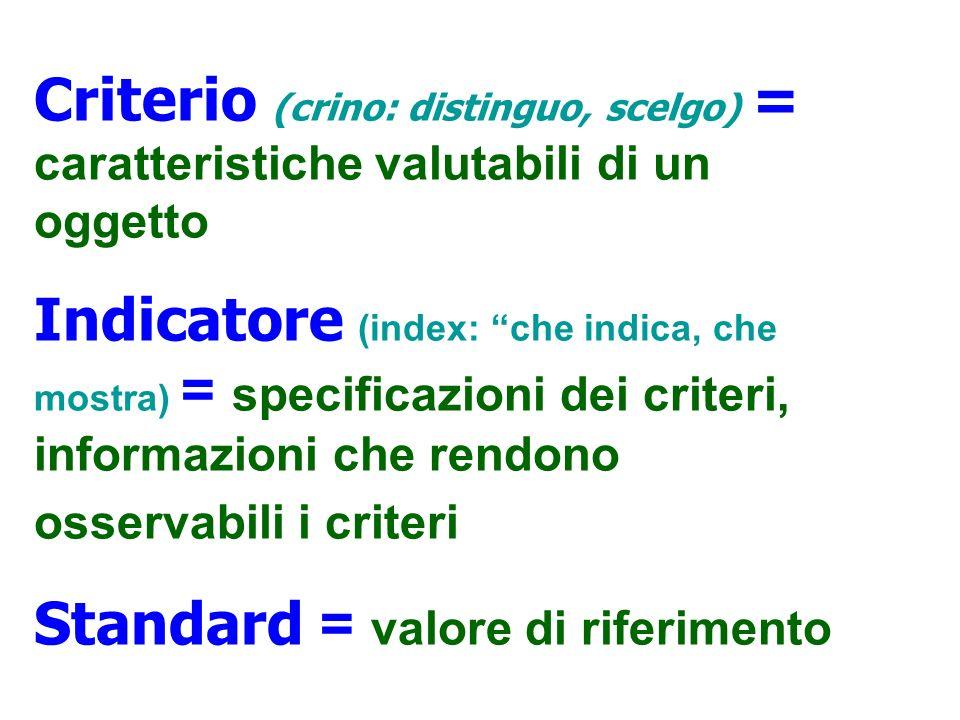 Criterio (crino: distinguo, scelgo) = caratteristiche valutabili di un oggetto Indicatore (index: che indica, che mostra) = specificazioni dei criteri