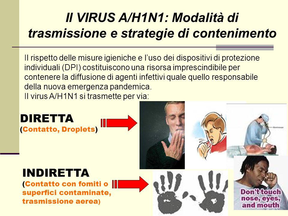 Il VIRUS A/H1N1: Modalità di trasmissione e strategie di contenimento Il rispetto delle misure igieniche e luso dei dispositivi di protezione individu