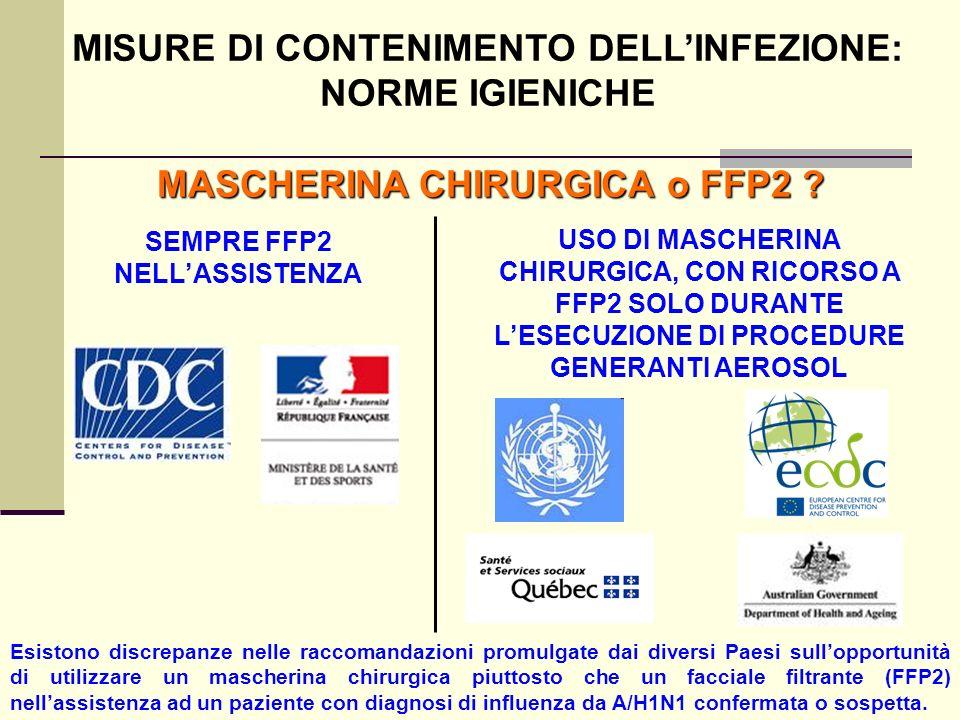 MISURE DI CONTENIMENTO DELLINFEZIONE: NORME IGIENICHE MASCHERINA CHIRURGICA o FFP2 ? SEMPRE FFP2 NELLASSISTENZA USO DI MASCHERINA CHIRURGICA, CON RICO