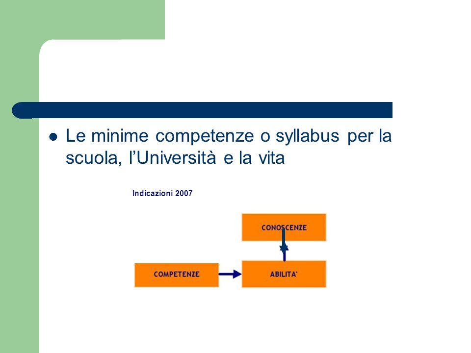 Le minime competenze o syllabus per la scuola, lUniversità e la vita Indicazioni 2007