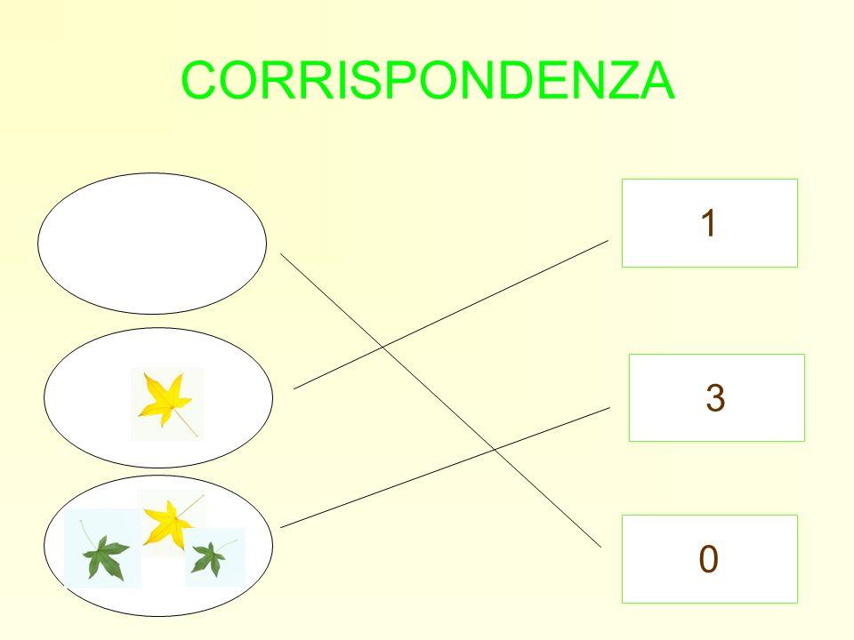 CORRISPONDENZA 1 3 0