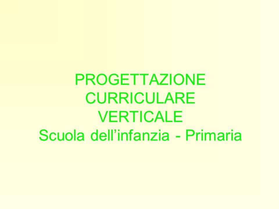 PROGETTAZIONE CURRICULARE VERTICALE Scuola dellinfanzia - Primaria
