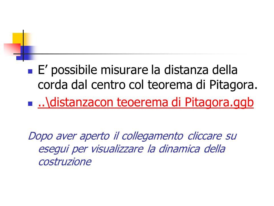 E possibile misurare la distanza della corda dal centro col teorema di Pitagora...\distanzacon teoerema di Pitagora.ggb Dopo aver aperto il collegamen