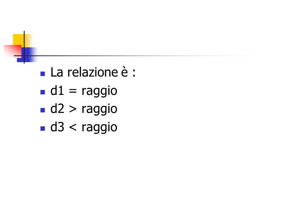 La relazione è : d1 = raggio d2 > raggio d3 < raggio