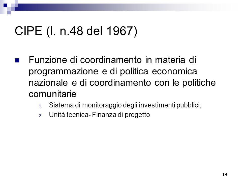14 CIPE (l. n.48 del 1967) Funzione di coordinamento in materia di programmazione e di politica economica nazionale e di coordinamento con le politich