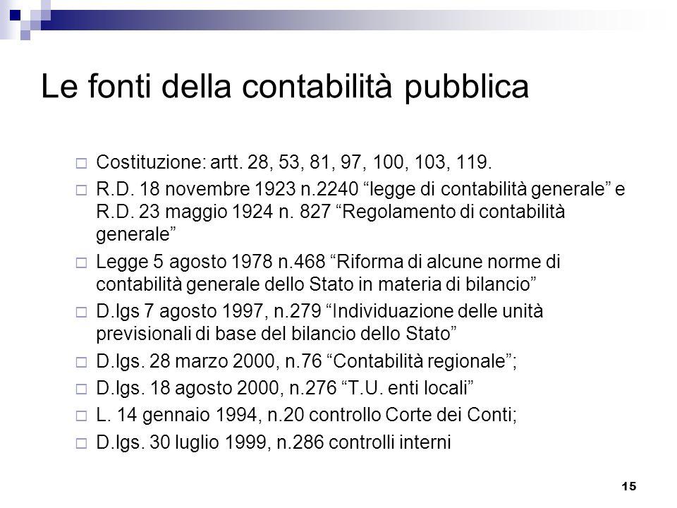 15 Le fonti della contabilità pubblica Costituzione: artt. 28, 53, 81, 97, 100, 103, 119. R.D. 18 novembre 1923 n.2240 legge di contabilità generale e