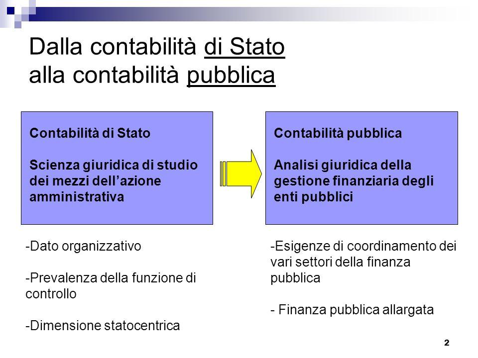 2 Dalla contabilità di Stato alla contabilità pubblica Contabilità di Stato Scienza giuridica di studio dei mezzi dellazione amministrativa Contabilit