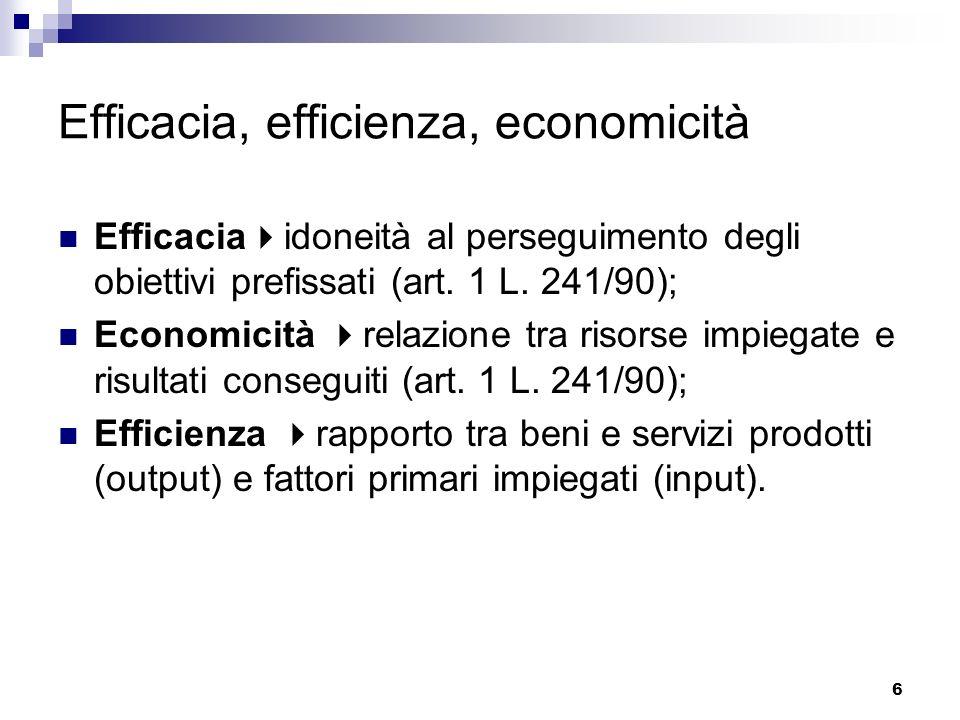 6 Efficacia, efficienza, economicità Efficacia idoneità al perseguimento degli obiettivi prefissati (art. 1 L. 241/90); Economicità relazione tra riso