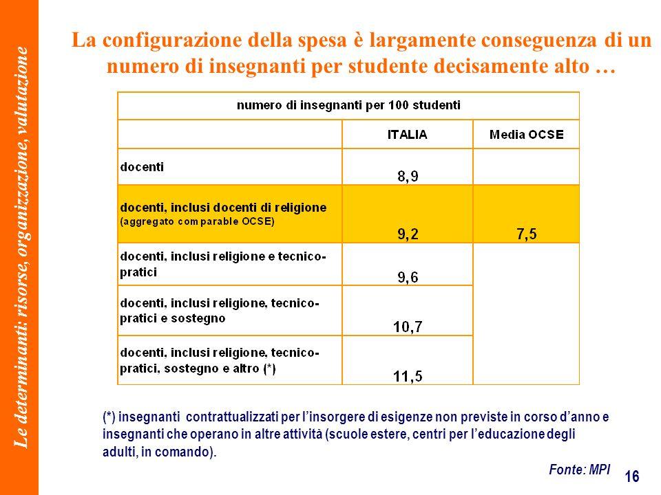 16 La configurazione della spesa è largamente conseguenza di un numero di insegnanti per studente decisamente alto … Le determinanti: risorse, organiz