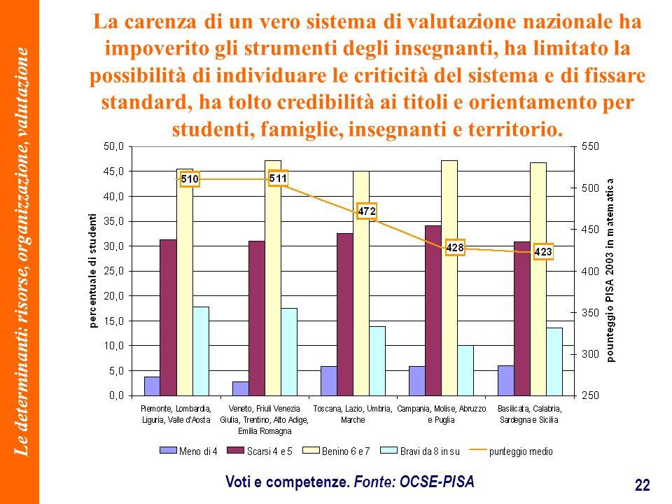22 La carenza di un vero sistema di valutazione nazionale ha impoverito gli strumenti degli insegnanti, ha limitato la possibilità di individuare le c