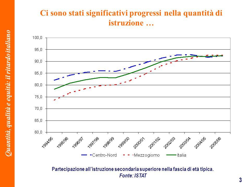 3 Ci sono stati significativi progressi nella quantità di istruzione … Partecipazione allistruzione secondaria superiore nella fascia di età tipica. F