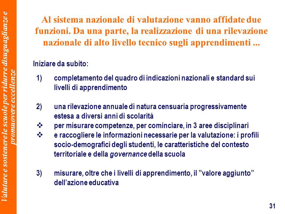 31 Valutare e sostenere le scuole per ridurre disuguaglianze e promuovere eccellenze 1)completamento del quadro di indicazioni nazionali e standard su
