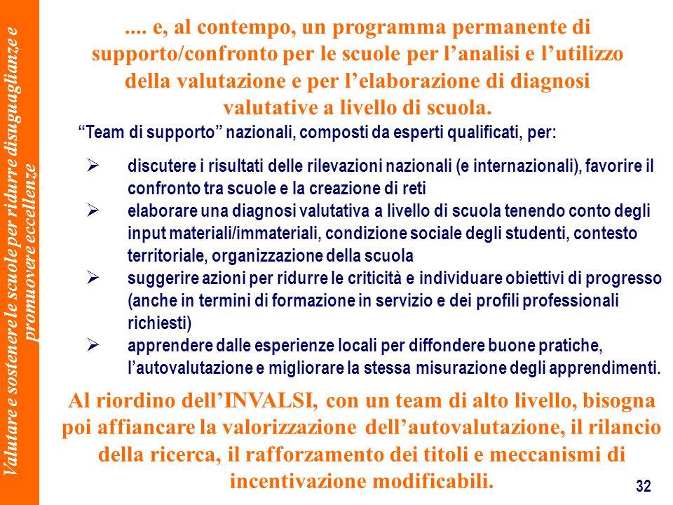 32 Valutare e sostenere le scuole per ridurre disuguaglianze e promuovere eccellenze discutere i risultati delle rilevazioni nazionali (e internaziona