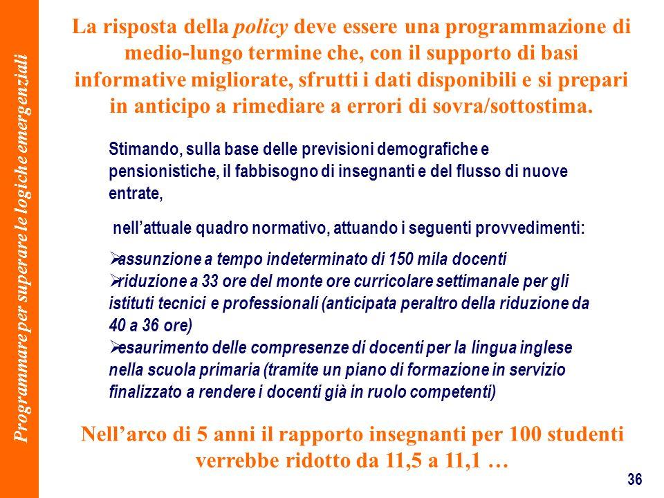 36 Programmare per superare le logiche emergenziali La risposta della policy deve essere una programmazione di medio-lungo termine che, con il support