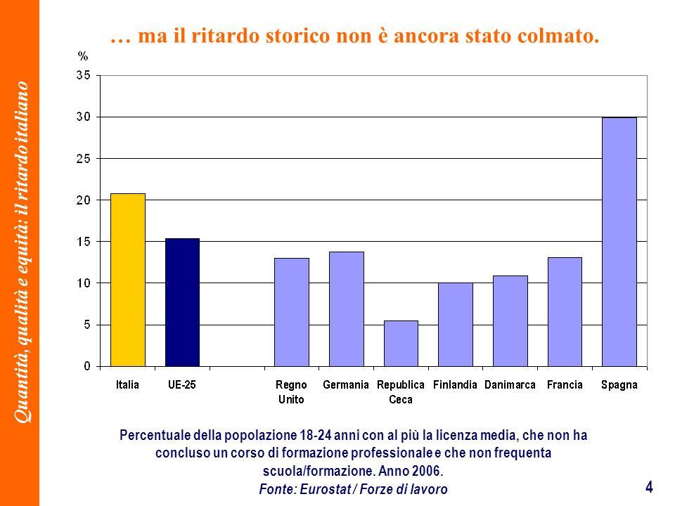 5 Ma soprattutto esiste un problema di qualità: gli studenti italiani ricchi di competenze sono troppo pochi, Percentuale di studenti 15-enni con competenze matematiche tali da risolvere problemi complessi.