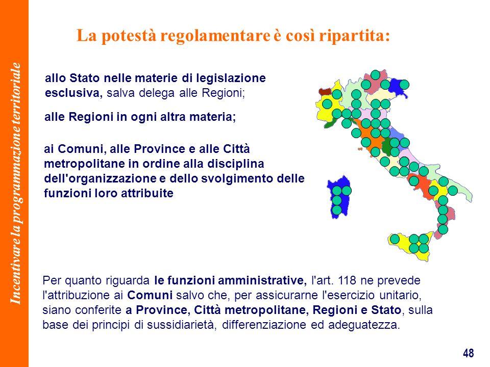 48 La potestà regolamentare è così ripartita: allo Stato nelle materie di legislazione esclusiva, salva delega alle Regioni; alle Regioni in ogni altr