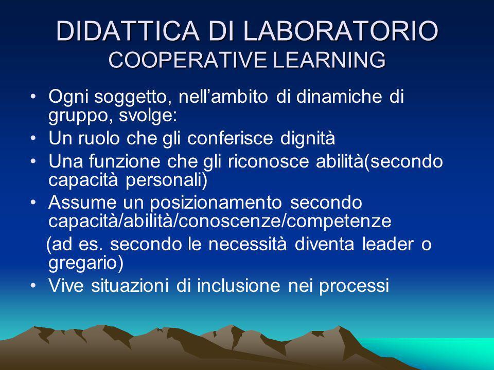 DIDATTICA DI LABORATORIO COOPERATIVE LEARNING Ogni soggetto, nellambito di dinamiche di gruppo, svolge: Un ruolo che gli conferisce dignità Una funzio