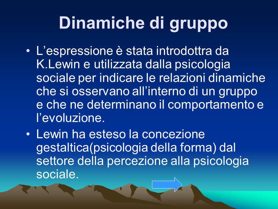 Dinamiche di gruppo Lespressione è stata introdottra da K.Lewin e utilizzata dalla psicologia sociale per indicare le relazioni dinamiche che si osser