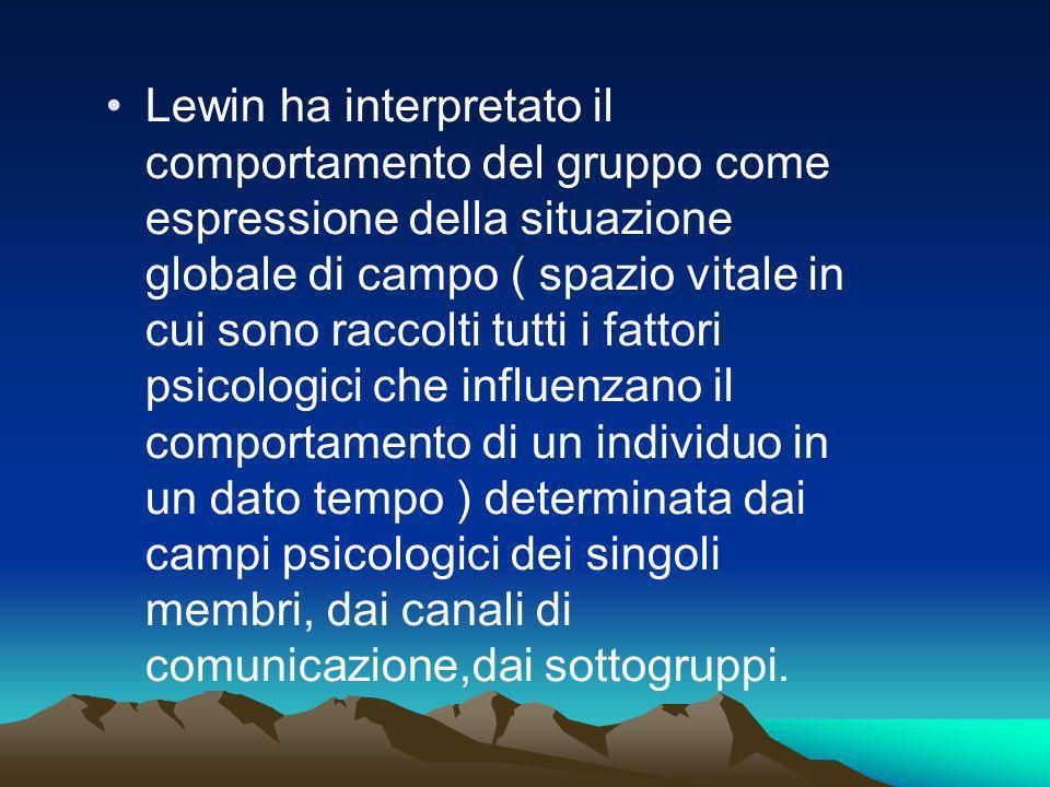 Lewin ha interpretato il comportamento del gruppo come espressione della situazione globale di campo ( spazio vitale in cui sono raccolti tutti i fatt