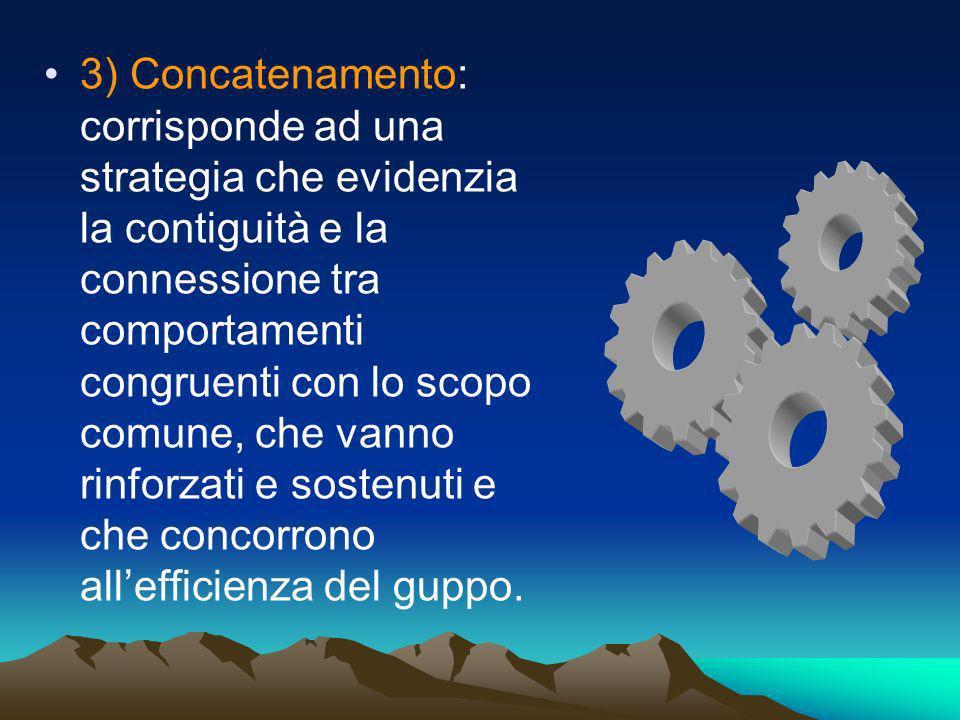 3) Concatenamento: corrisponde ad una strategia che evidenzia la contiguità e la connessione tra comportamenti congruenti con lo scopo comune, che van