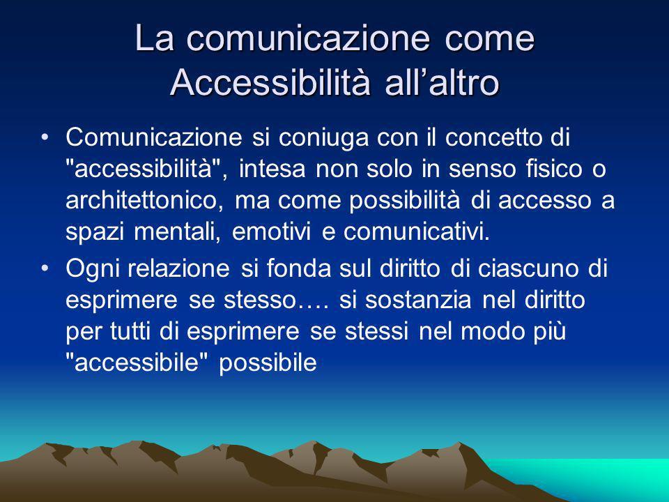La comunicazione come Accessibilità allaltro Comunicazione si coniuga con il concetto di