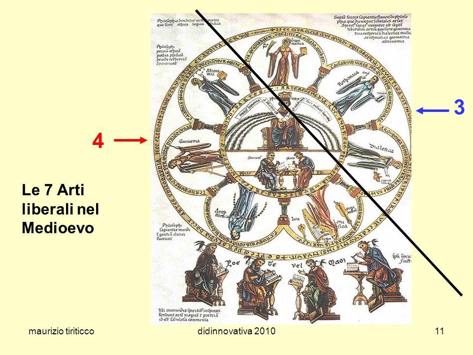 maurizio tiriticcodidinnovativa 201011 Le 7 Arti liberali nel Medioevo 4 3