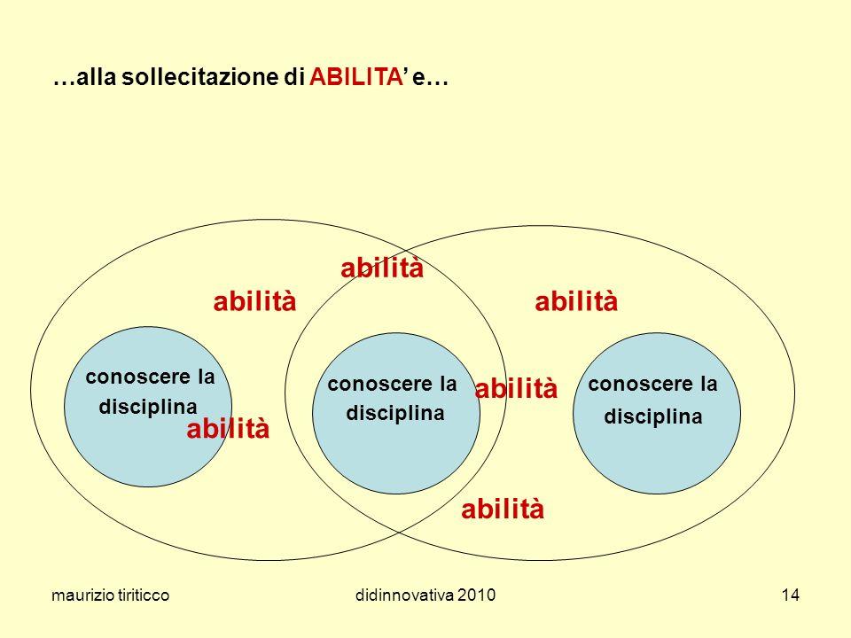 maurizio tiriticcodidinnovativa 201014 disciplina abilità …alla sollecitazione di ABILITA e… abilità conoscere la