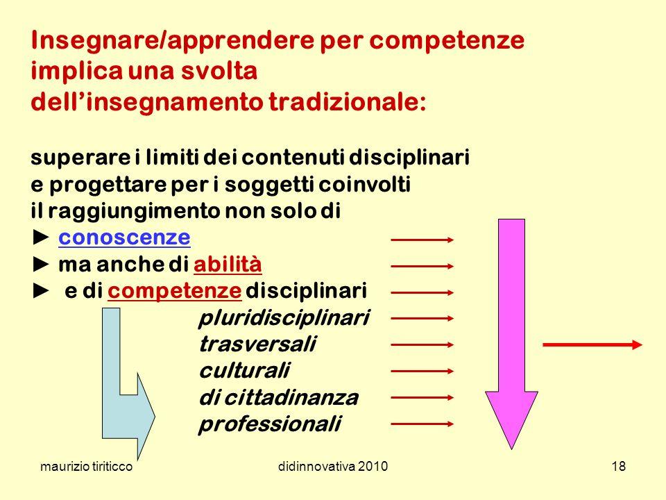 maurizio tiriticcodidinnovativa 201018 Insegnare/apprendere per competenze implica una svolta dellinsegnamento tradizionale: superare i limiti dei con