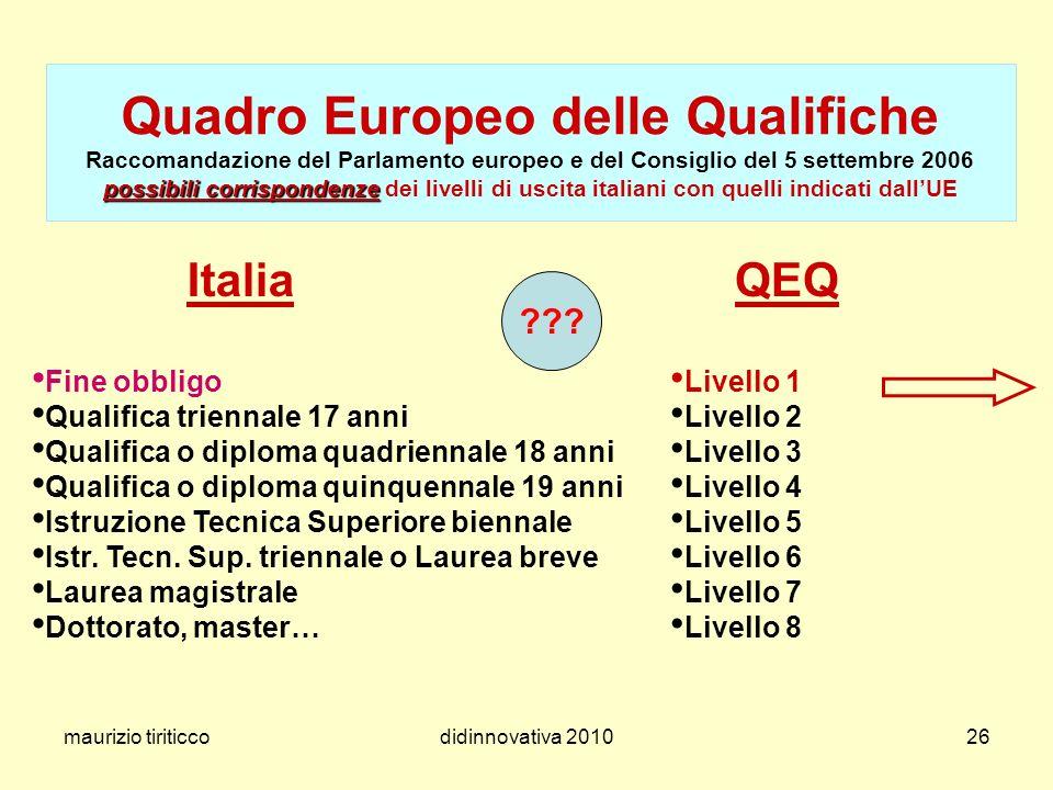 maurizio tiriticcodidinnovativa 201026 possibili corrispondenze Quadro Europeo delle Qualifiche Raccomandazione del Parlamento europeo e del Consiglio