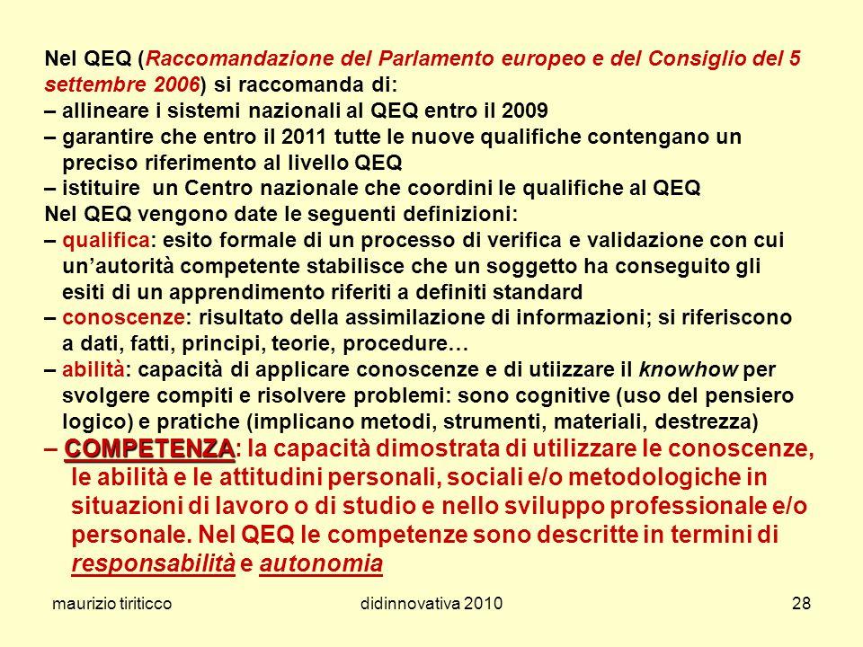 maurizio tiriticcodidinnovativa 201028 COMPETENZA Nel QEQ (Raccomandazione del Parlamento europeo e del Consiglio del 5 settembre 2006) si raccomanda