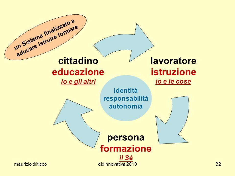 maurizio tiriticcodidinnovativa 201032 un Sistema finalizzato a educare istruire formare identità responsabilità autonomia