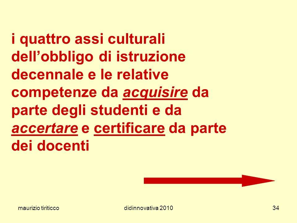 maurizio tiriticcodidinnovativa 201034 i quattro assi culturali dellobbligo di istruzione decennale e le relative competenze da acquisire da parte deg