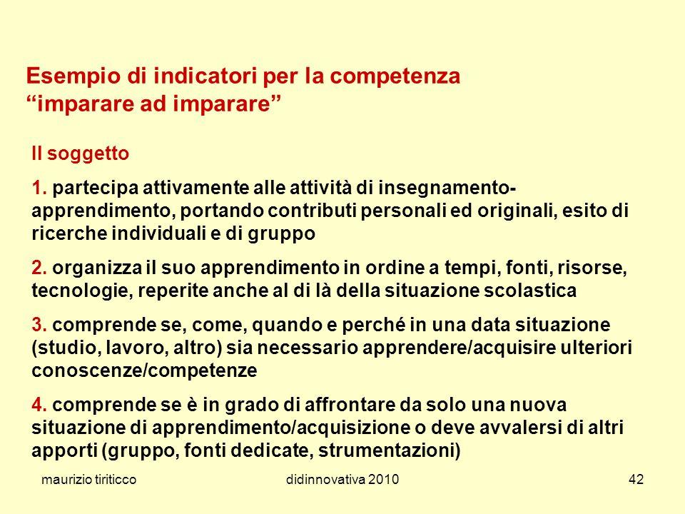 maurizio tiriticcodidinnovativa 201042 Esempio di indicatori per la competenza imparare ad imparare Il soggetto 1. partecipa attivamente alle attività