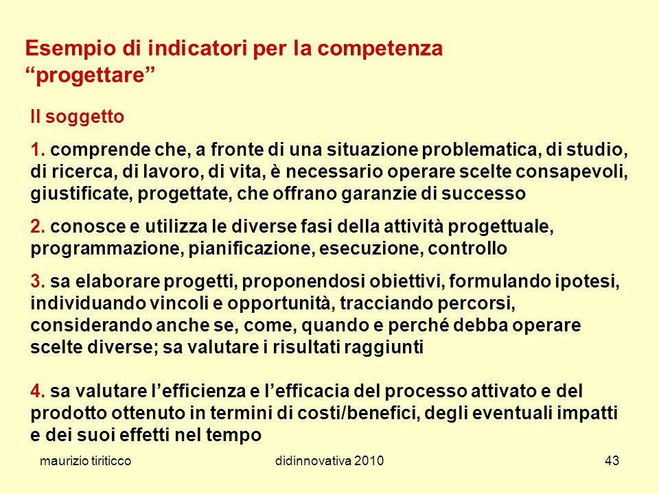 maurizio tiriticcodidinnovativa 201043 Esempio di indicatori per la competenza progettare Il soggetto 1. comprende che, a fronte di una situazione pro