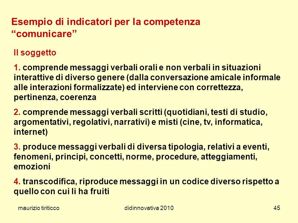 maurizio tiriticcodidinnovativa 201045 Esempio di indicatori per la competenza comunicare Il soggetto 1. comprende messaggi verbali orali e non verbal
