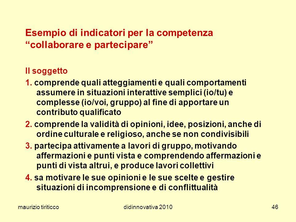 maurizio tiriticcodidinnovativa 201046 Esempio di indicatori per la competenza collaborare e partecipare Il soggetto 1. comprende quali atteggiamenti